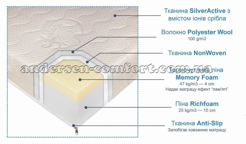 Схема_матрац_Комфорт_Плюс